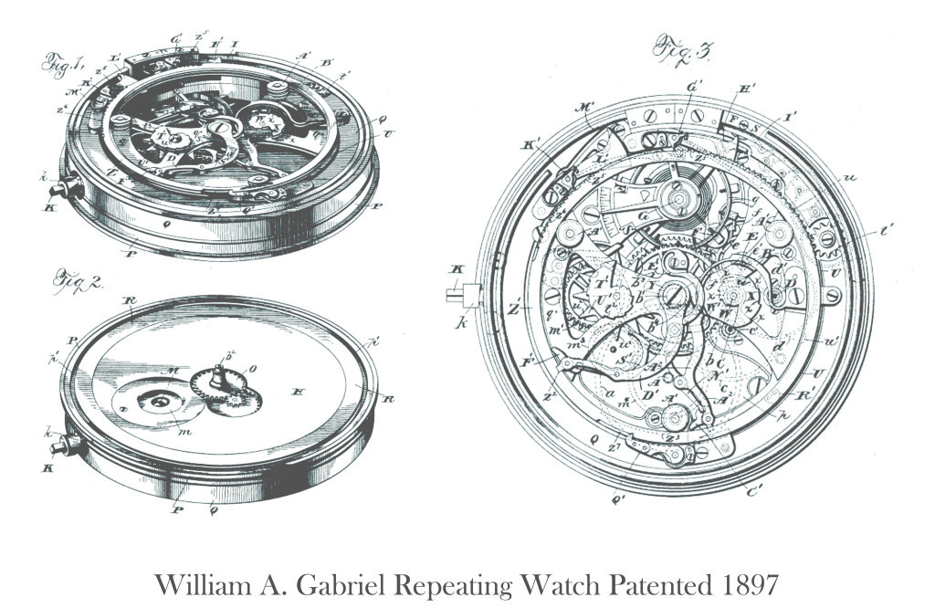 Gabriel Watch Patented 1897